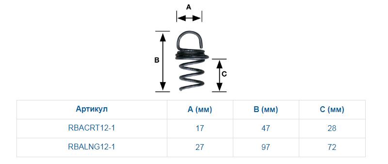 Спиральный анкер для монтажа акустических панелей
